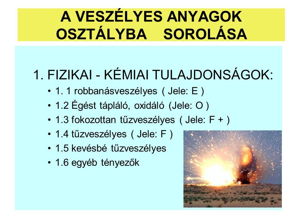 1. FIZIKAI - KÉMIAI TULAJDONSÁGOK: 1. 1 robbanásveszélyes ( Jele: E ) 1.2 Égést tápláló, oxidáló (Jele: O ) 1.3 fokozottan tűzveszélyes ( Jele: F + )