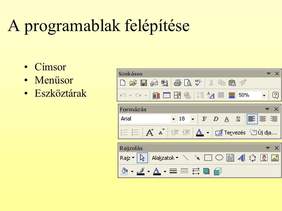 A programablak felépítése Címsor Menüsor Eszköztárak