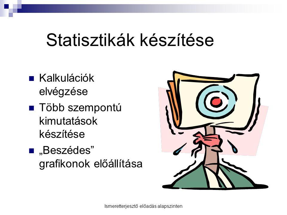 """Statisztikák készítése Kalkulációk elvégzése Több szempontú kimutatások készítése """"Beszédes"""" grafikonok előállítása Ismeretterjesztő előadás alapszint"""