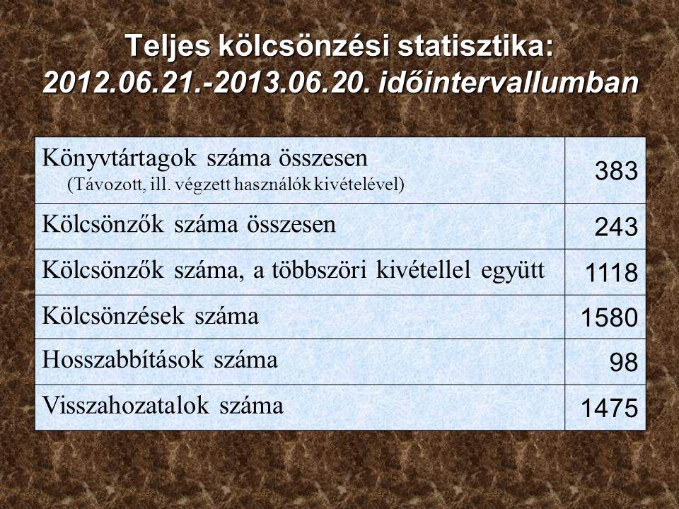 Teljes kölcsönzési statisztika: 2012.06.21.-2013.06.20. időintervallumban Könyvtártagok száma összesen (Távozott, ill. végzett használók kivételével)