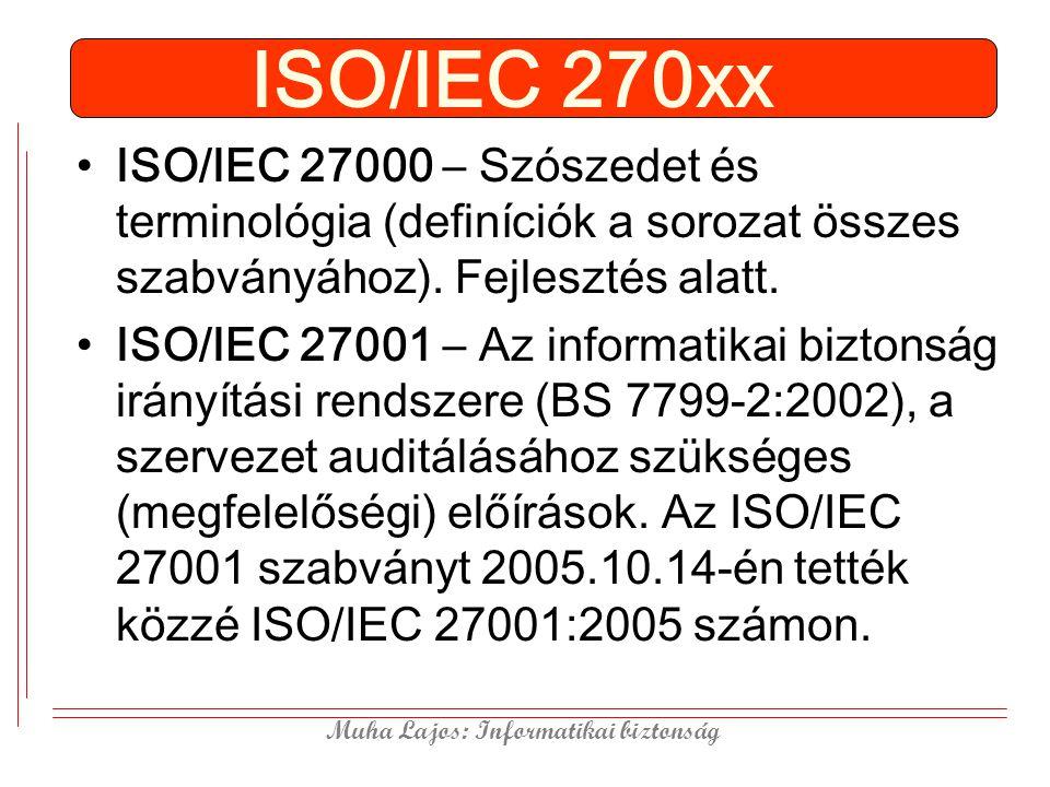 Muha Lajos: Informatikai biztonság ISO/IEC 270xx ISO/IEC 27000 – Szószedet és terminológia (definíciók a sorozat összes szabványához). Fejlesztés alat