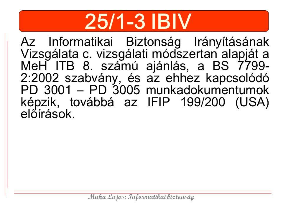 Muha Lajos: Informatikai biztonság 25/1-3 IBIV Az Informatikai Biztonság Irányításának Vizsgálata c. vizsgálati módszertan alapját a MeH ITB 8. számú