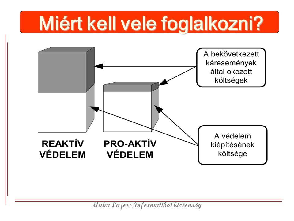 Muha Lajos: Informatikai biztonság A védelem feladatai 1.megelőzés és korai figyelmeztetés 2.észlelés 3.reagálás 4.incidens vagy krízis menedzsment