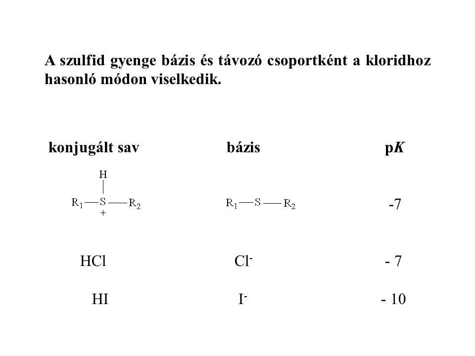 A szulfid gyenge bázis és távozó csoportként a kloridhoz hasonló módon viselkedik. konjugált sav bázis pK -7 HCl Cl - - 7 HI I - - 10