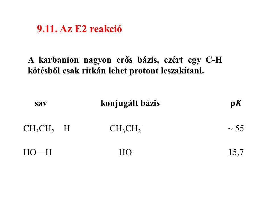 9.11. Az E2 reakció A karbanion nagyon erős bázis, ezért egy C-H kötésből csak ritkán lehet protont leszakítani. sav konjugált bázis pK CH 3 CH 2  H