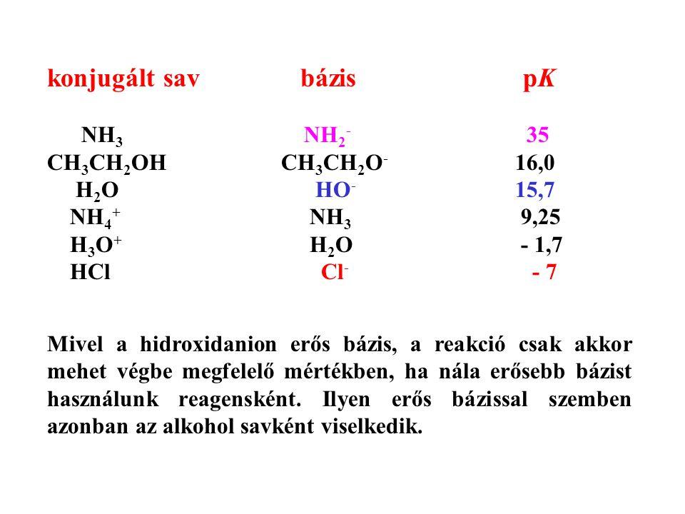 konjugált sav bázis pK NH 3 NH 2 - 35 CH 3 CH 2 OH CH 3 CH 2 O - 16,0 H 2 O HO - 15,7 NH 4 + NH 3 9,25 H 3 O + H 2 O - 1,7 HCl Cl - - 7 Mivel a hidrox