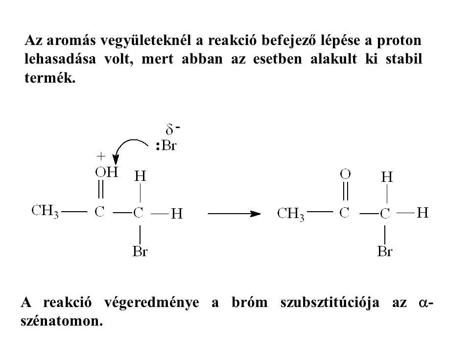 Az aromás vegyületeknél a reakció befejező lépése a proton lehasadása volt, mert abban az esetben alakult ki stabil termék. A reakció végeredménye a b