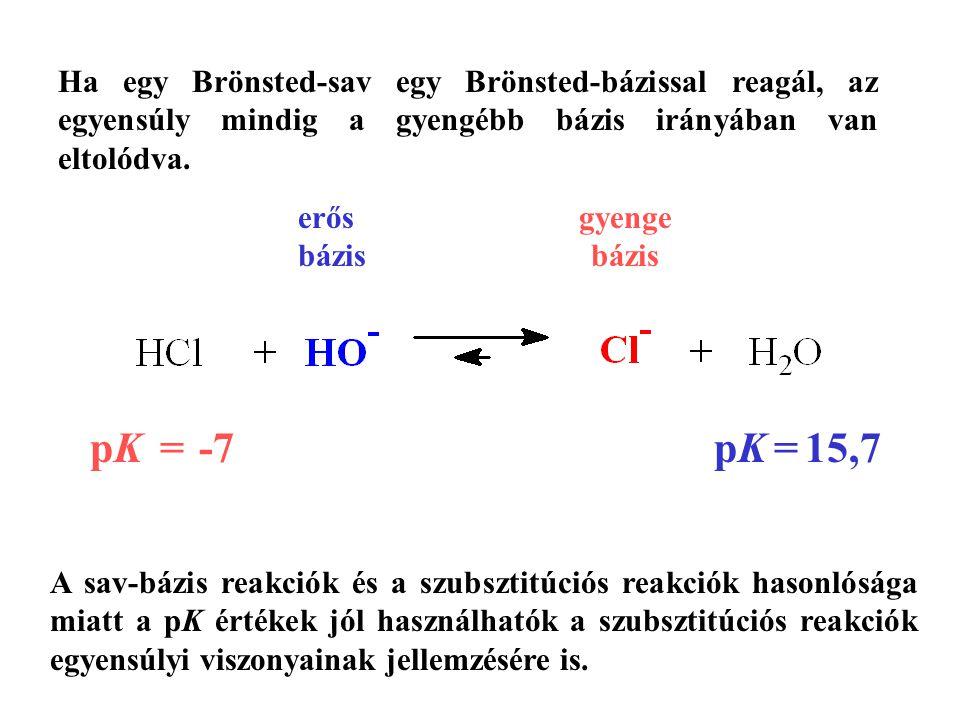 Ha egy Brönsted-sav egy Brönsted-bázissal reagál, az egyensúly mindig a gyengébb bázis irányában van eltolódva. pK = -7 pK = 15,7 erős gyenge bázis bá