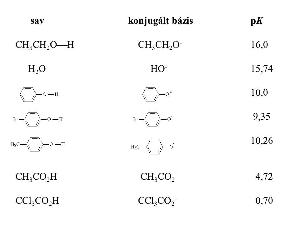 sav konjugált bázis pK CH 3 CH 2 O  H CH 3 CH 2 O - 16,0 H 2 O HO - 15,74 10,0 9,35 10,26 CH 3 CO 2 H CH 3 CO 2 - 4,72 CCl 3 CO 2 H CCl 3 CO 2 - 0,70