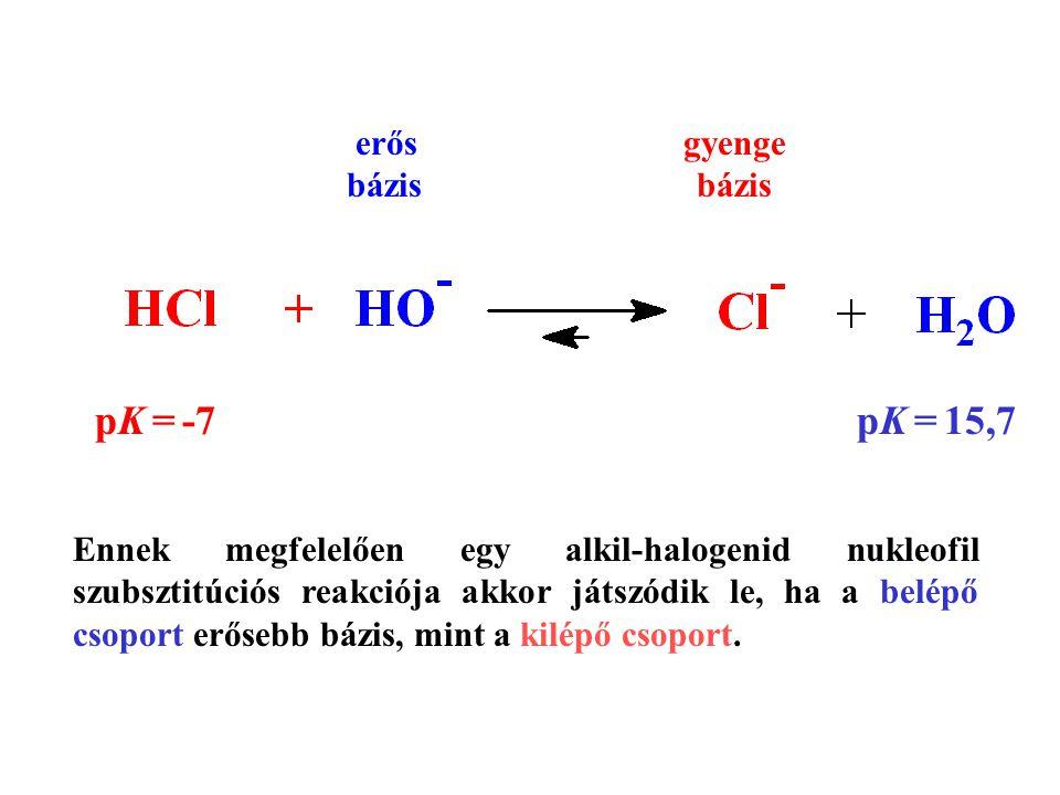 pK = -7 pK = 15,7 erős gyenge bázis bázis Ennek megfelelően egy alkil-halogenid nukleofil szubsztitúciós reakciója akkor játszódik le, ha a belépő cso