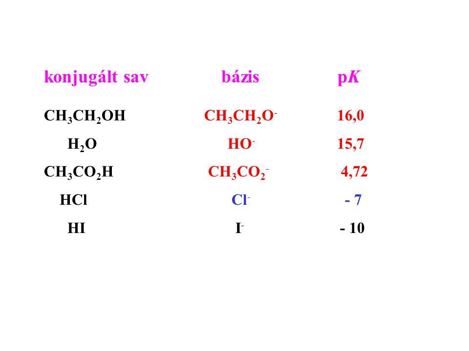 konjugált sav bázis pK CH 3 CH 2 OH CH 3 CH 2 O - 16,0 H 2 O HO - 15,7 CH 3 CO 2 H CH 3 CO 2 - 4,72 HCl Cl - - 7 HI I - - 10