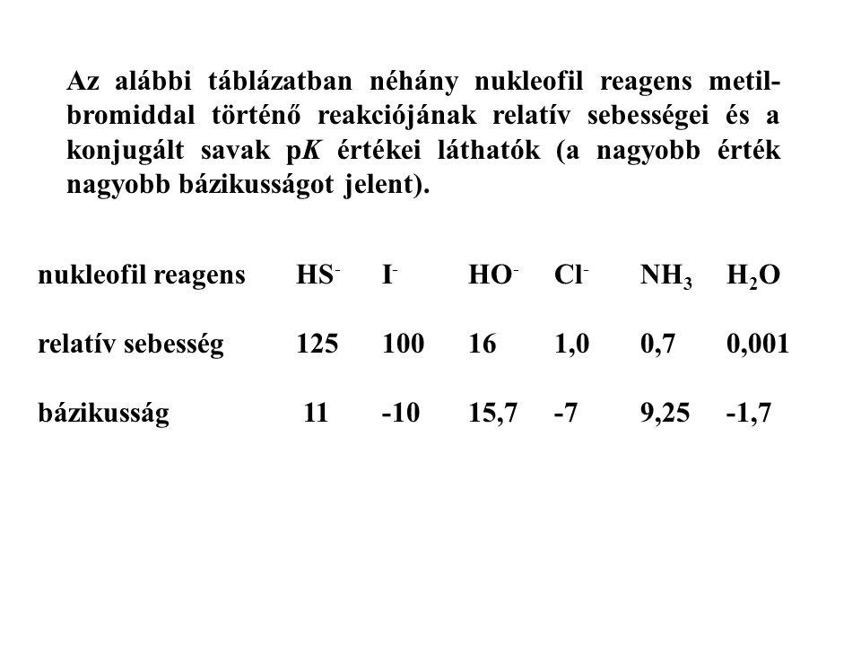Az alábbi táblázatban néhány nukleofil reagens metil- bromiddal történő reakciójának relatív sebességei és a konjugált savak pK értékei láthatók (a na
