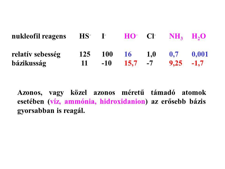 nukleofil reagensHS - I - HO - Cl - NH 3 H 2 O relatív sebesség125100161,00,70,001 bázikusság 11-1015,7-79,25-1,7 Azonos, vagy közel azonos méretű tám