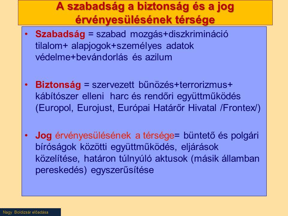 Nagy Boldizsár előadása A szabadság a biztonság és a jog érvényesülésének térsége Szabadság = szabad mozgás+diszkrimináció tilalom+ alapjogok+személyes adatok védelme+bevándorlás és azilum Biztonság = szervezett bűnözés+terrorizmus+ kábítószer elleni harc és rendőri együttműködés (Europol, Eurojust, Európai Határőr Hivatal /Frontex/) Jog érvényesülésének a térsége= büntető és polgári bíróságok közötti együttműködés, eljárások közelítése, határon túlnyúló aktusok (másik államban pereskedés) egyszerűsítése