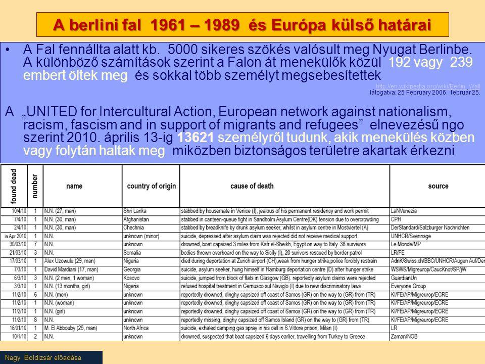 Nagy Boldizsár előadása A berlini fal 1961 – 1989 és Európa külső határai A Fal fennállta alatt kb.