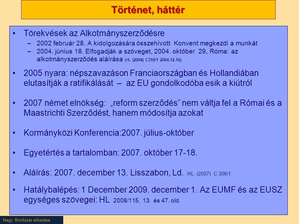 Nagy Boldizsár előadása Történet, háttér Törekvések az Alkotmányszerződésre –2002 február 28.