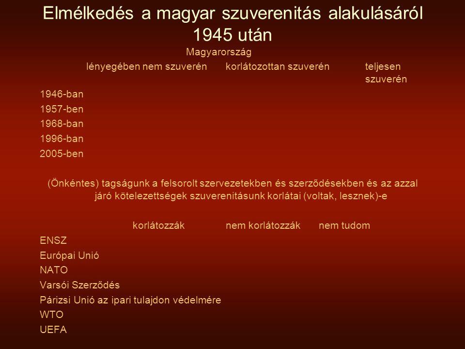 Elmélkedés a magyar szuverenitás alakulásáról 1945 után Magyarország lényegében nem szuverénkorlátozottan szuverénteljesen szuverén 1946-ban 1957-ben 1968-ban 1996-ban 2005-ben (Önkéntes) tagságunk a felsorolt szervezetekben és szerződésekben és az azzal járó kötelezettségek szuverenitásunk korlátai (voltak, lesznek)-e korlátozzáknem korlátozzáknem tudom ENSZ Európai Unió NATO Varsói Szerződés Párizsi Unió az ipari tulajdon védelmére WTO UEFA