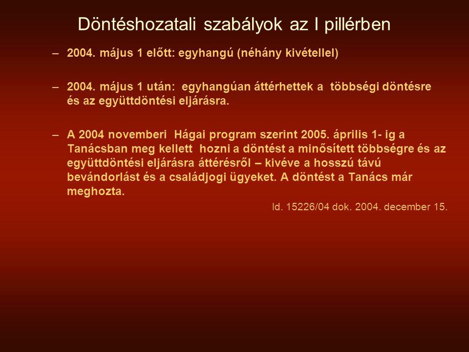 Döntéshozatali szabályok az I pillérben –2004.május 1 előtt: egyhangú (néhány kivétellel) –2004.