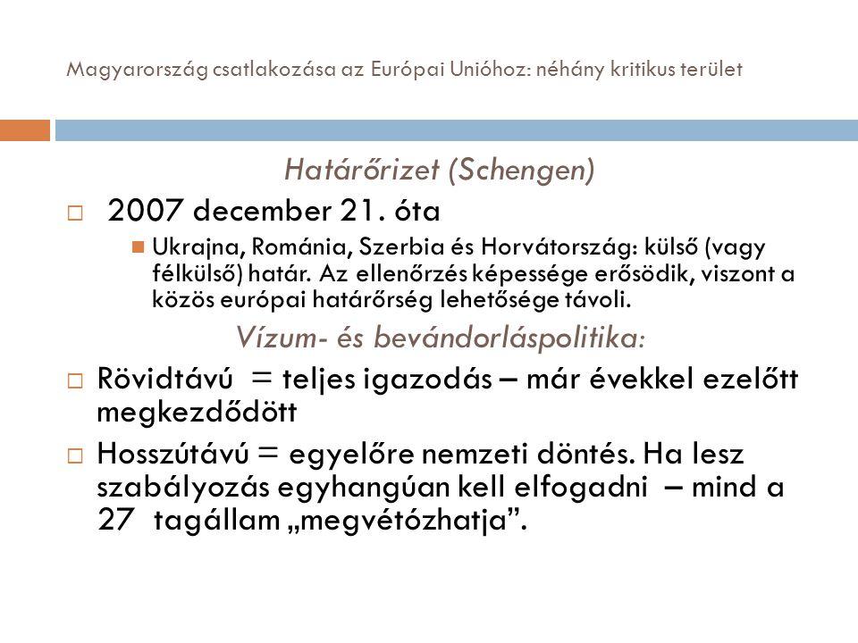 Magyarország csatlakozása az Európai Unióhoz: néhány kritikus terület Határőrizet (Schengen)  2007 december 21. óta Ukrajna, Románia, Szerbia és Horv