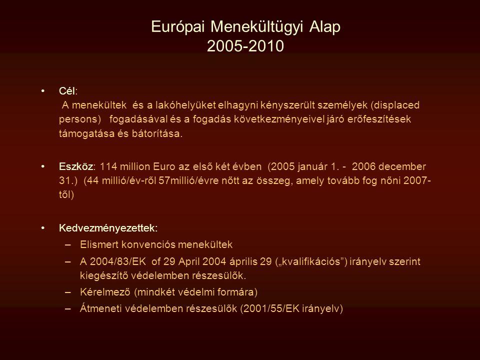 Európai Menekültügyi Alap 2005-2010 Cél: A menekültek és a lakóhelyüket elhagyni kényszerült személyek (displaced persons) fogadásával és a fogadás kö