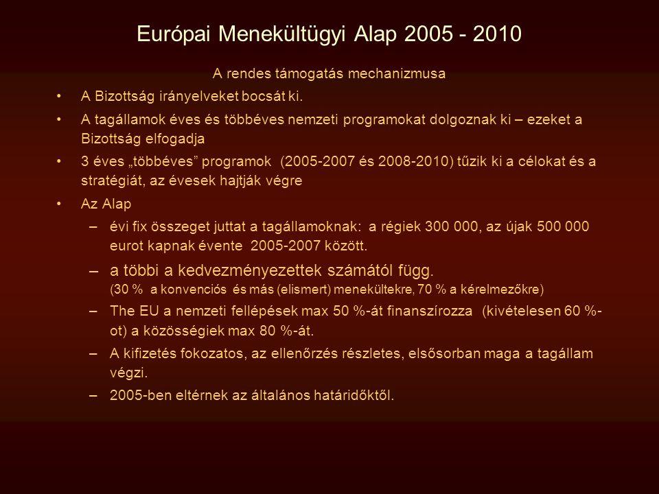 Európai Menekültügyi Alap 2005 - 2010 A rendes támogatás mechanizmusa A Bizottság irányelveket bocsát ki. A tagállamok éves és többéves nemzeti progra