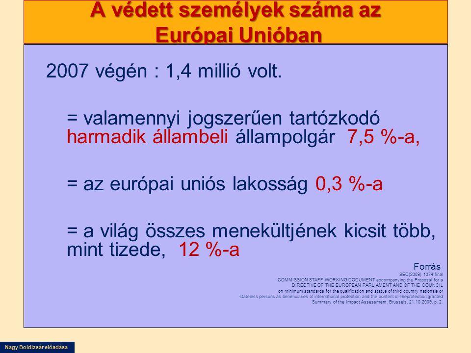 Nagy Boldizsár előadása A védett személyek száma az Európai Unióban 2007 végén : 1,4 millió volt. = valamennyi jogszerűen tartózkodó harmadik állambel