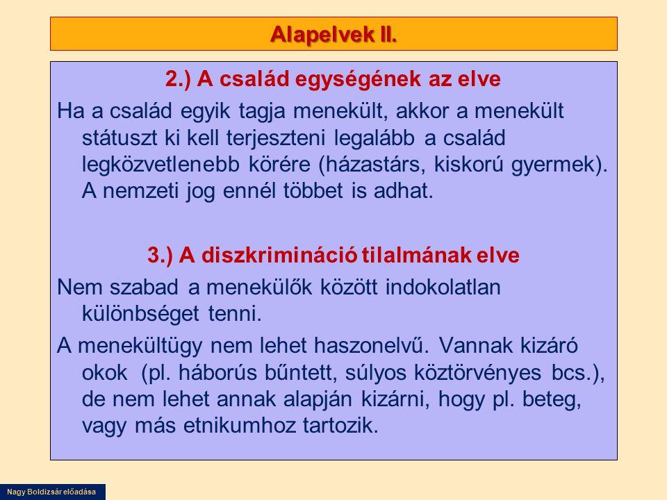 Nagy Boldizsár előadása Alapelvek II.
