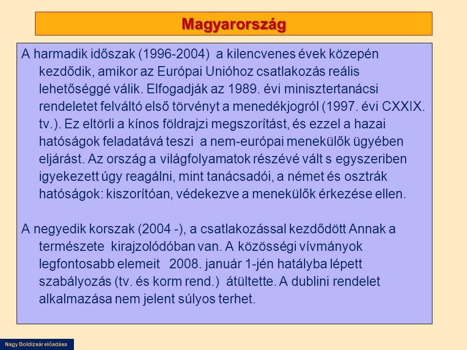 Nagy Boldizsár előadása Magyarország A harmadik időszak (1996-2004) a kilencvenes évek közepén kezdődik, amikor az Európai Unióhoz csatlakozás reális lehetőséggé válik.