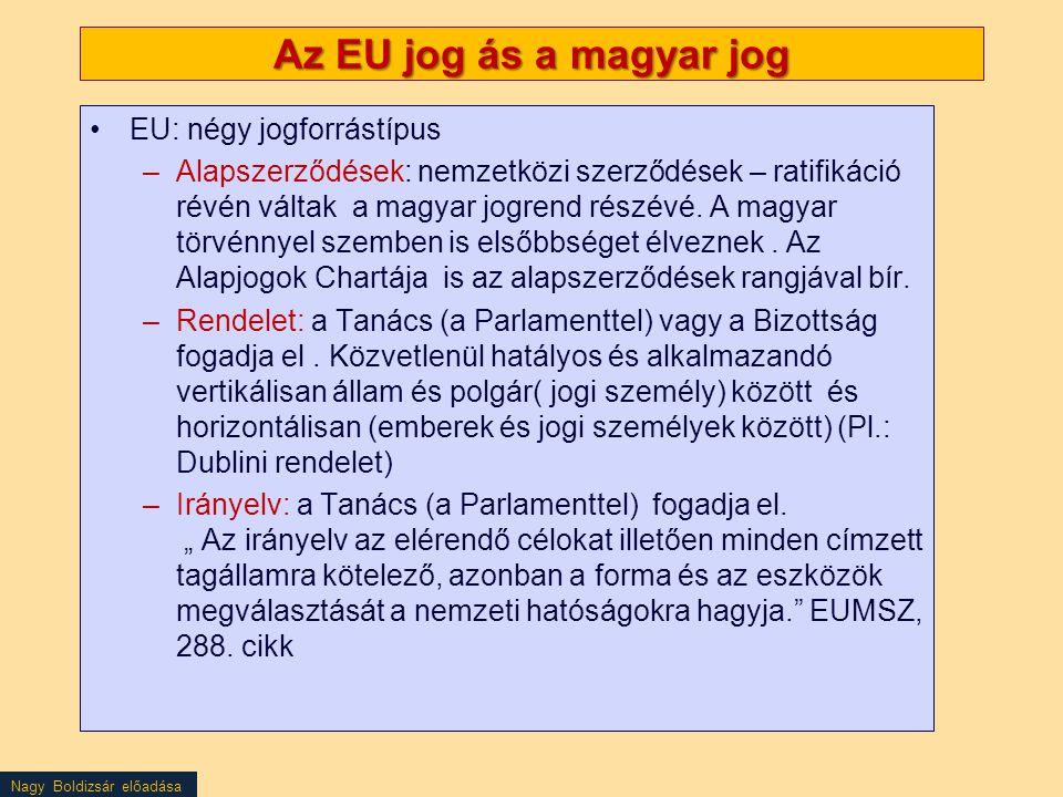 Nagy Boldizsár előadása Az EU jog ás a magyar jog EU: négy jogforrástípus –Alapszerződések: nemzetközi szerződések – ratifikáció révén váltak a magyar