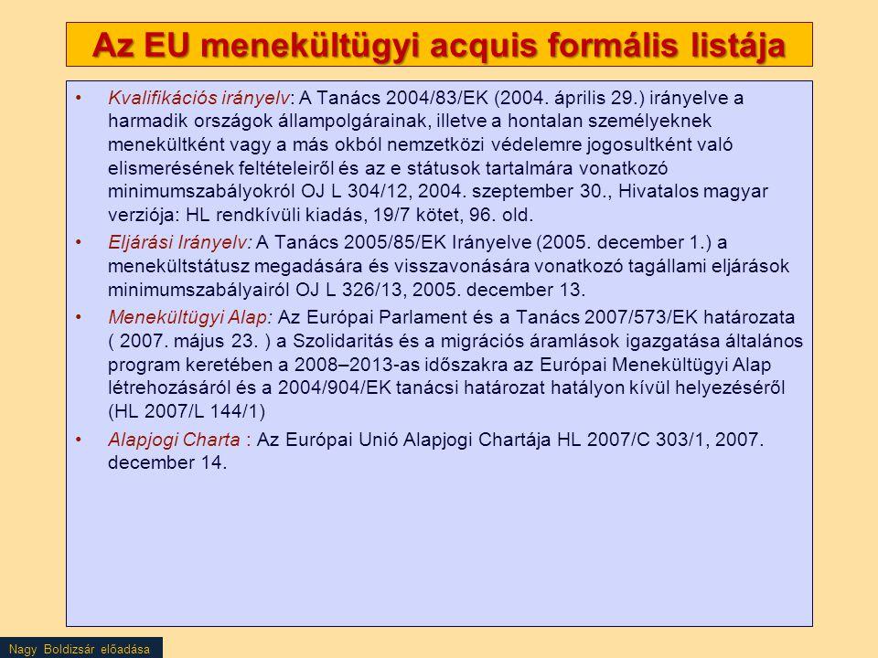 Nagy Boldizsár előadása Az EU menekültügyi acquis formális listája Kvalifikációs irányelv: A Tanács 2004/83/EK (2004. április 29.) irányelve a harmadi
