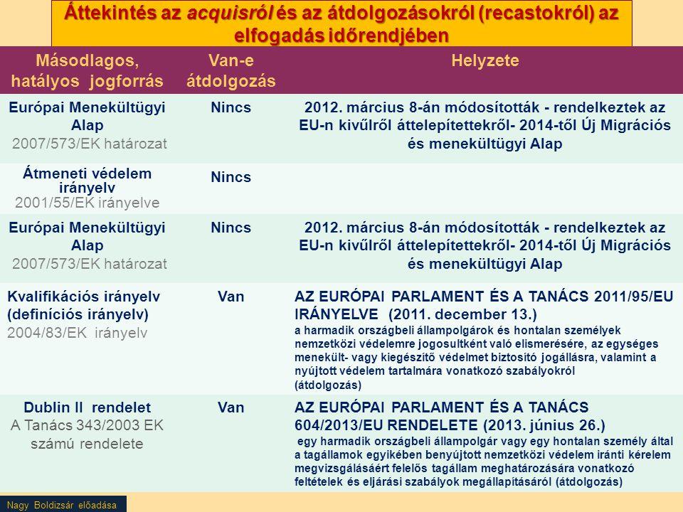 Nagy Boldizsár előadása Áttekintés az acquisról és az átdolgozásokról (recastokról) az elfogadás időrendjében Másodlagos, hatályos jogforrás Van-e átd