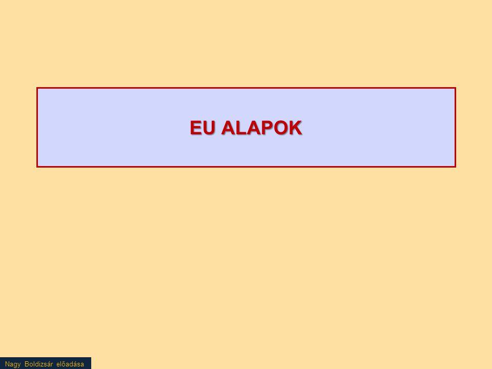 Nagy Boldizsár előadása EU ALAPOK