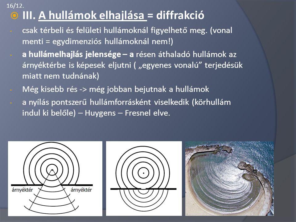 16/12.  III. A hullámok elhajlása = diffrakció - csak térbeli és felületi hullámoknál figyelhető meg. (vonal menti = egydimenziós hullámoknál nem!) -