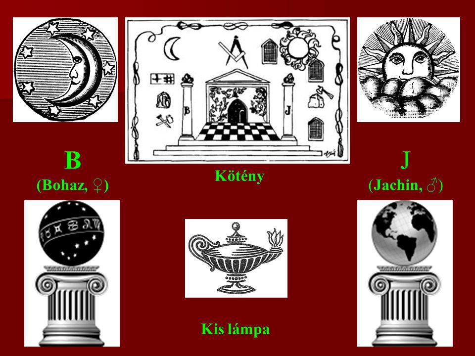 10 B (Bohaz, ♀) J (Jachin, ♂) Kis lámpa Kötény