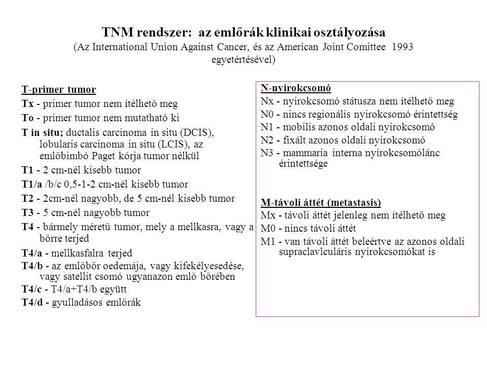 TNM rendszer: az emlőrák klinikai osztályozása (Az International Union Against Cancer, és az American Joint Comittee 1993 egyetértésével) T-primer tum