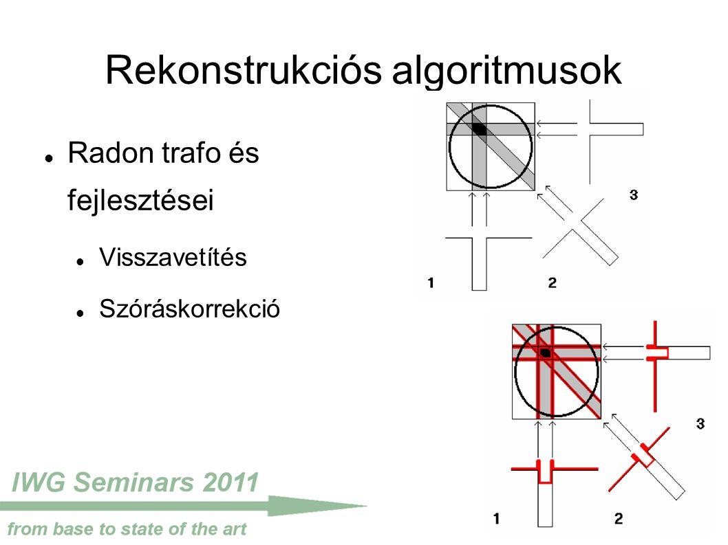 Rekonstrukciós algoritmusok Radon trafo és fejlesztései Visszavetítés Szóráskorrekció