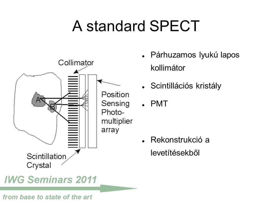 A standard SPECT Párhuzamos lyukú lapos kollimátor Scintillációs kristály PMT Rekonstrukció a levetítésekből