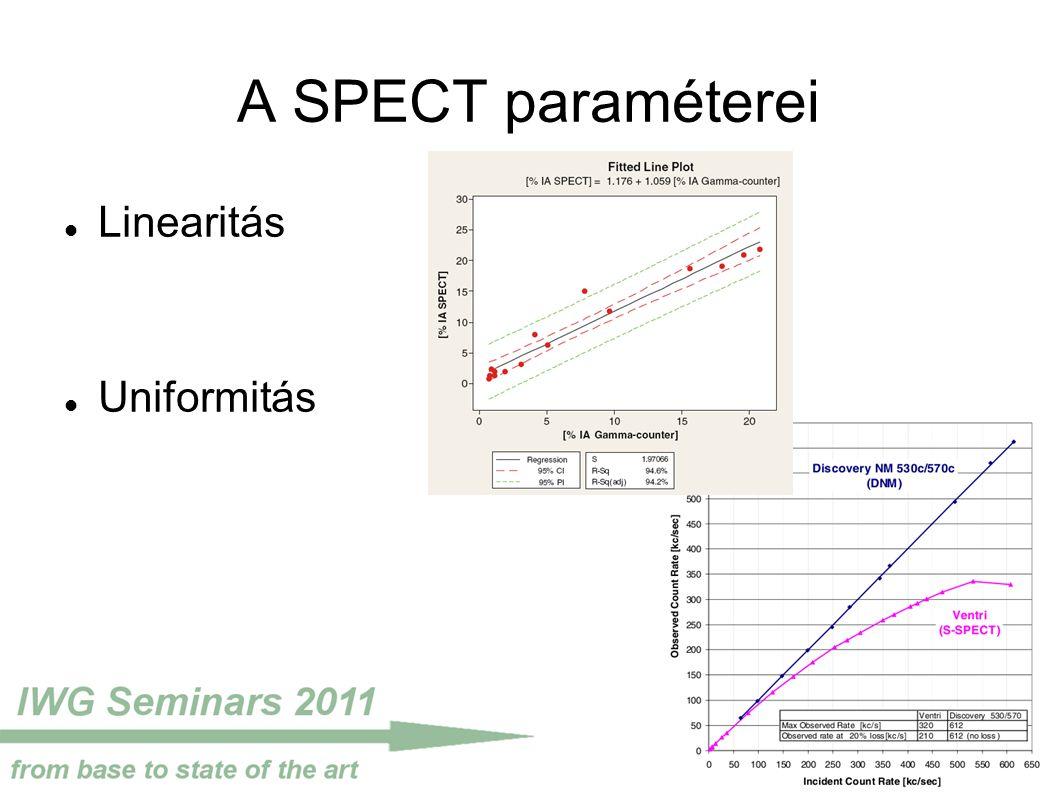 A SPECT paraméterei Linearitás Uniformitás