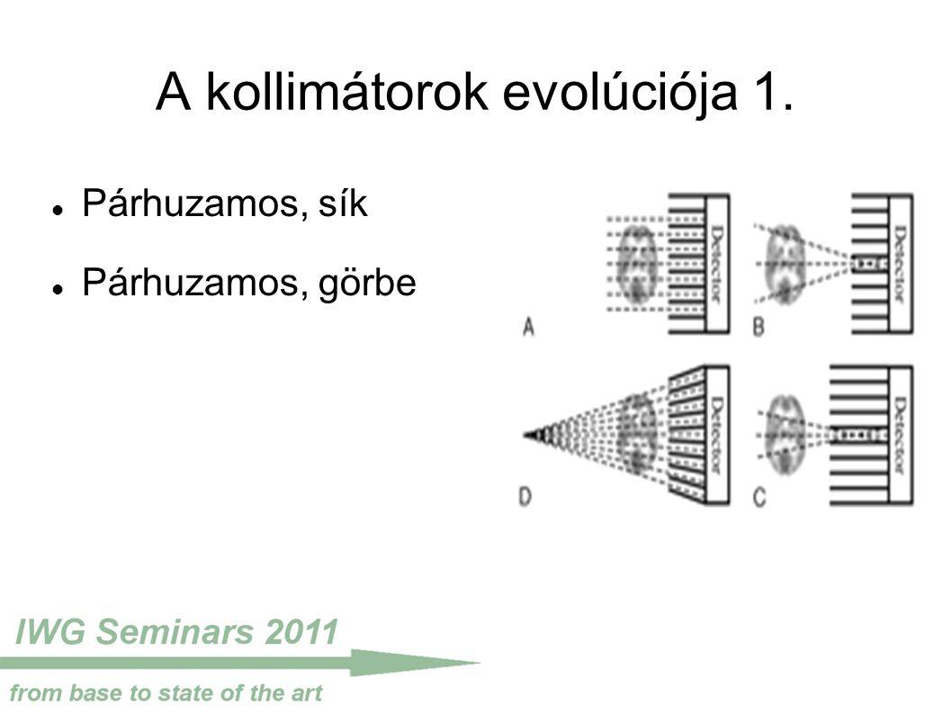 A kollimátorok evolúciója 1. Párhuzamos, sík Párhuzamos, görbe