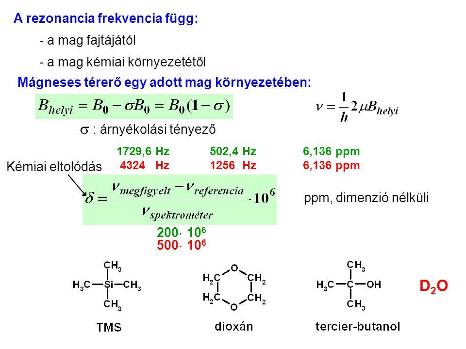 A rezonancia frekvencia függ: - a mag fajtájától - a mag kémiai környezetétől Mágneses térerő egy adott mag környezetében:  : árnyékolási tényező Kémiai eltolódás ppm, dimenzió nélküli 1729,6 Hz502,4 Hz6,136 ppm 4324 Hz1256 Hz6,136 ppm 500  10 6 200  10 6 D2OD2O