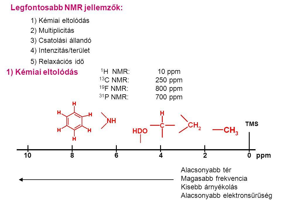Legfontosabb NMR jellemzők: 1) Kémiai eltolódás 2) Multiplicitás 3) Csatolási állandó 4) Intenzitás/terület 5) Relaxációs idő 1) Kémiai eltolódás 1 H NMR: 10 ppm 13 C NMR: 250 ppm 19 F NMR: 800 ppm 31 P NMR: 700 ppm TMS 2046810ppm HDO Alacsonyabb tér Magasabb frekvencia Kisebb árnyékolás Alacsonyabb elektronsűrűség