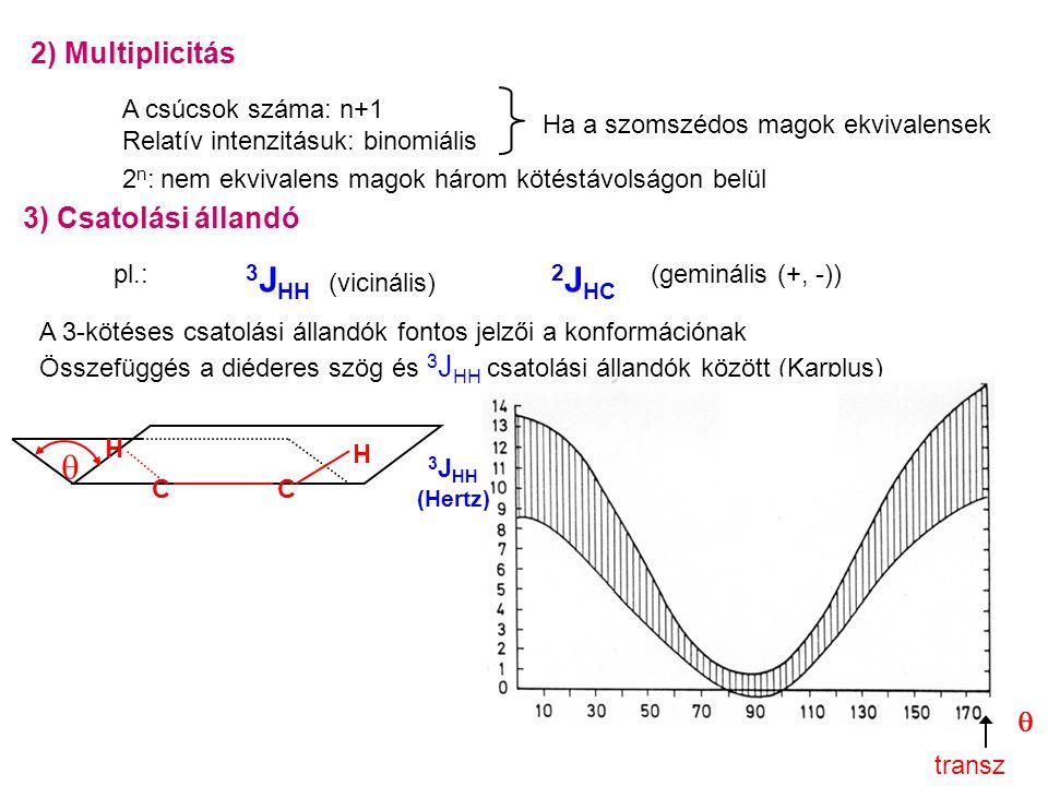 2) Multiplicitás 3) Csatolási állandó A csúcsok száma: n+1 Relatív intenzitásuk: binomiális Ha a szomszédos magok ekvivalensek 2 n : nem ekvivalens magok három kötéstávolságon belül pl.: 3 J HH 2 J HC (vicinális) (geminális (+, -)) A 3-kötéses csatolási állandók fontos jelzői a konformációnak Összefüggés a diéderes szög és 3 J HH csatolási állandók között (Karplus)  C C H H 3 J HH (Hertz)  transz