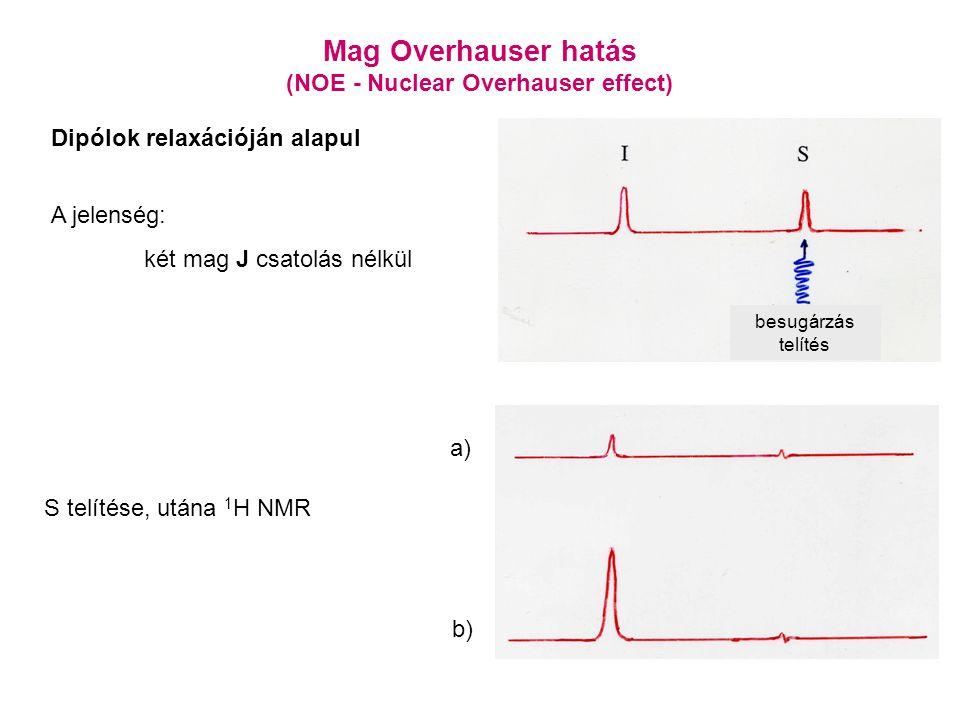Mag Overhauser hatás (NOE - Nuclear Overhauser effect) A jelenség: két mag J csatolás nélkül S telítése, utána 1 H NMR Dipólok relaxációján alapul a) b) besugárzás telítés