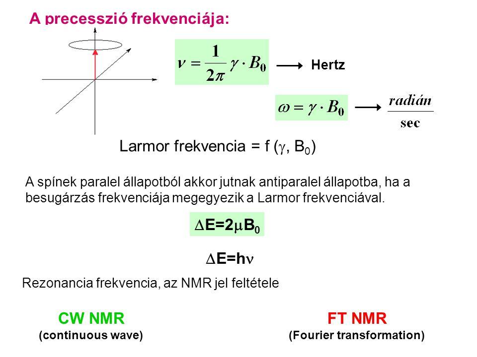 A precesszió frekvenciája: Hertz Larmor frekvencia = f ( , B 0 ) A spínek paralel állapotból akkor jutnak antiparalel állapotba, ha a besugárzás frekvenciája megegyezik a Larmor frekvenciával.