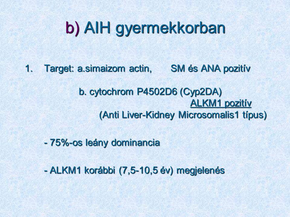 b) AIH gyermekkorban 1.Target: a.simaizom actin, SM és ANA pozitív b. cytochrom P4502D6 (Cyp2DA) b. cytochrom P4502D6 (Cyp2DA) ALKM1 pozitív (Anti Liv