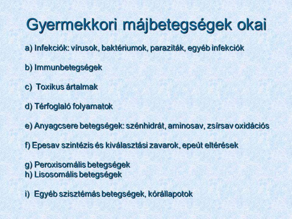 Gyermekkori májbetegségek okai a) Infekciók: vírusok, baktériumok, paraziták, egyéb infekciók b) Immunbetegségek c)Toxikus ártalmak d) Térfoglaló foly