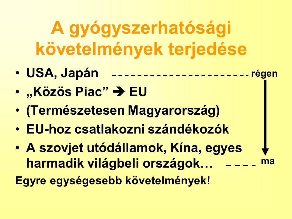 """A gyógyszerhatósági követelmények terjedése USA, Japán """"Közös Piac  EU (Természetesen Magyarország) EU-hoz csatlakozni szándékozók A szovjet utódállamok, Kína, egyes harmadik világbeli országok… Egyre egységesebb követelmények."""