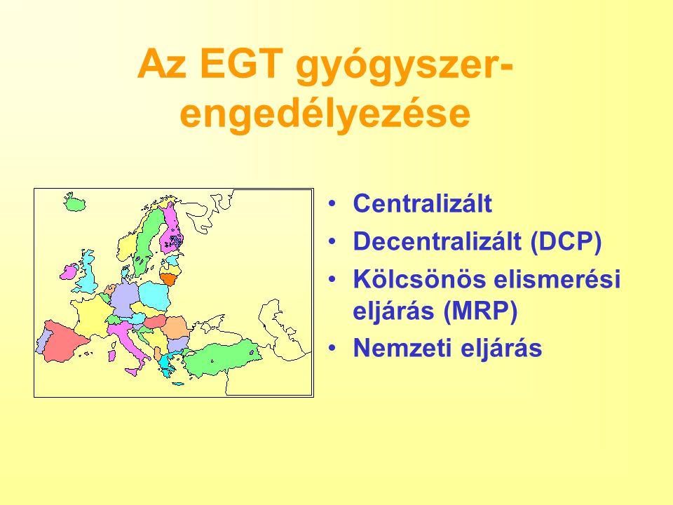 Az EGT gyógyszer- engedélyezése Centralizált Decentralizált (DCP) Kölcsönös elismerési eljárás (MRP) Nemzeti eljárás