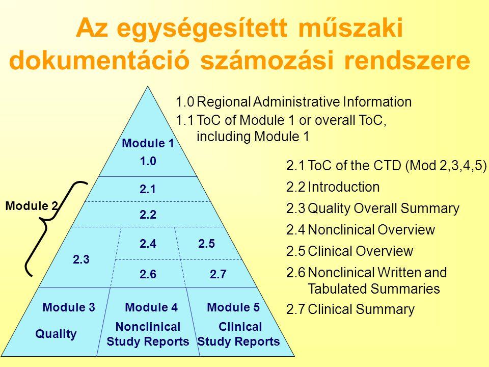 Az egységesített műszaki dokumentáció számozási rendszere 1.0Regional Administrative Information 1.1ToC of Module 1 or overall ToC, including Module 1 2.1ToC of the CTD (Mod 2,3,4,5) 2.2Introduction 2.3Quality Overall Summary 2.4Nonclinical Overview 2.5Clinical Overview 2.7Clinical Summary 2.6Nonclinical Written and Tabulated Summaries Module 1 Module 3Module 4Module 5 2.1 2.2 2.3 2.42.5 2.6 2.7 1.0 Quality Nonclinical Study Reports Clinical Study Reports Module 2
