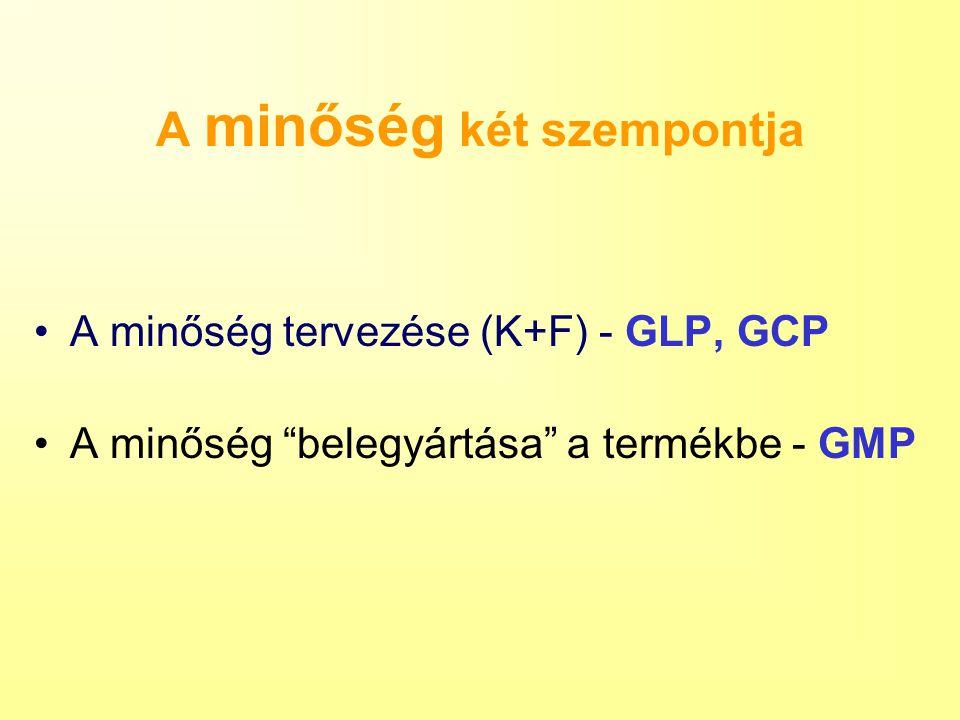 A minőség két szempontja A minőség tervezése (K+F) - GLP, GCP A minőség belegyártása a termékbe - GMP